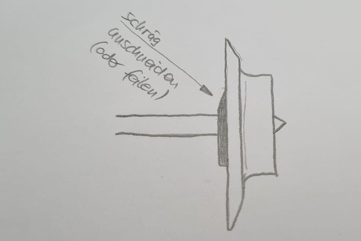 Isolator anschneiden